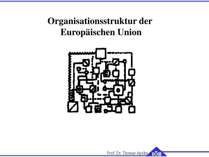 Organisationsstruktur der