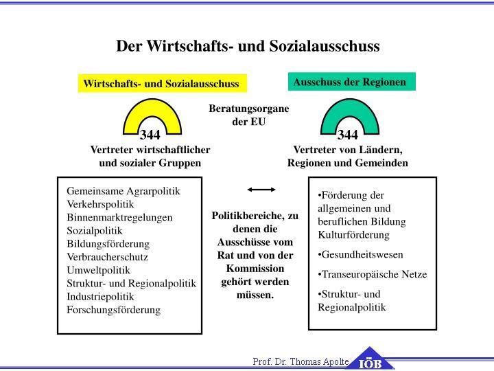 Der Wirtschafts- und Sozialausschuss