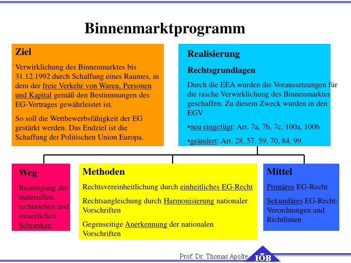 Binnenmarktprogramm