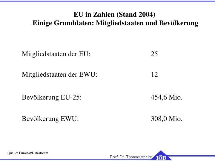 EU in Zahlen (Stand 2004)