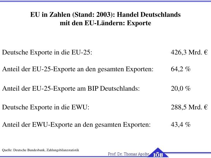 EU in Zahlen (Stand: 2003): Handel Deutschlands