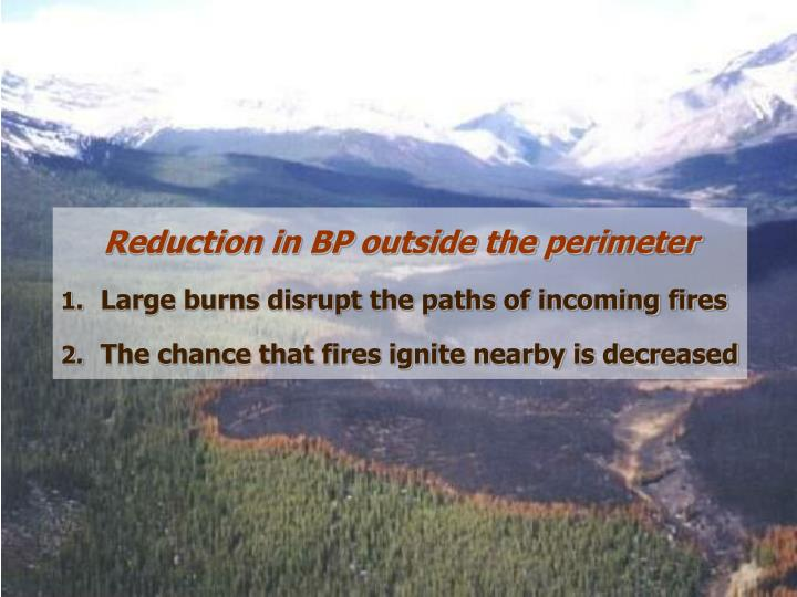 Reduction in BP outside the perimeter