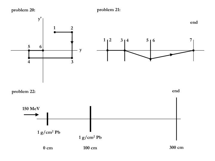problem 21: