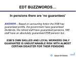edt buzzwords1