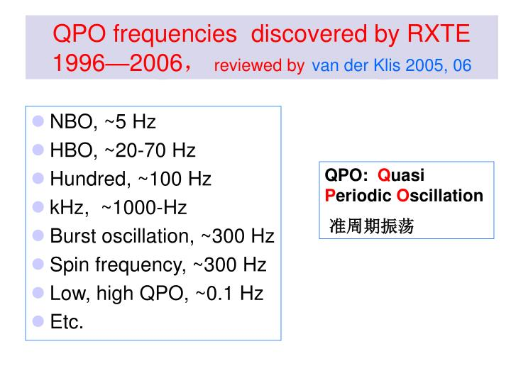 QPO frequencies  discovered by RXTE 1996—2006