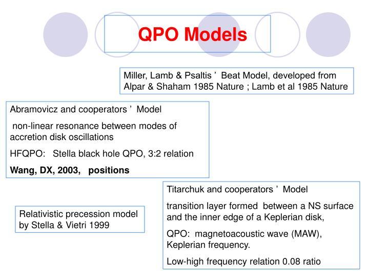 QPO Models