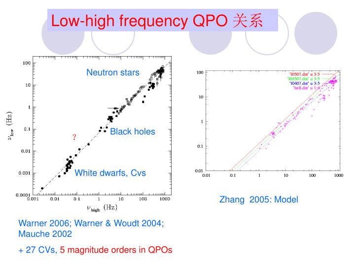 Low-high frequency QPO
