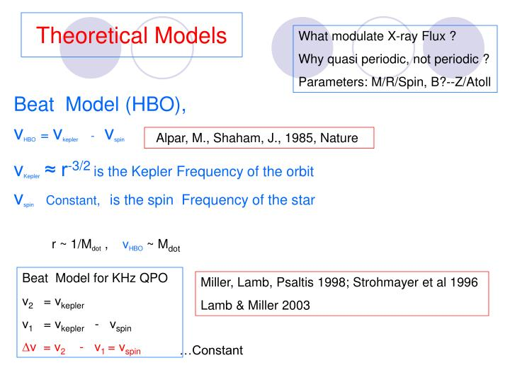 Theoretical Models