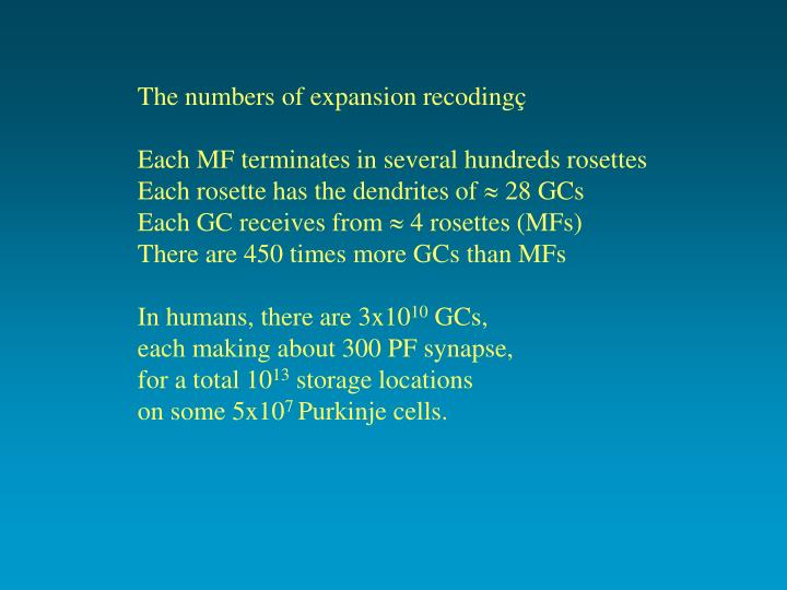 The numbers of expansion recodingç