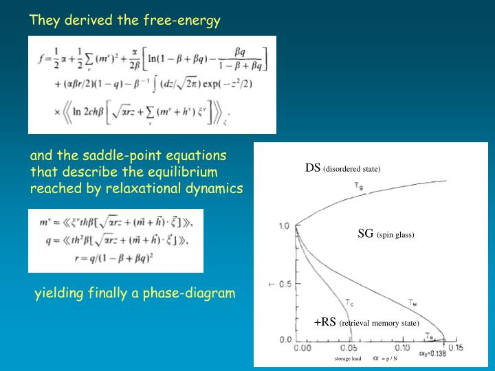 They derived the free-energy