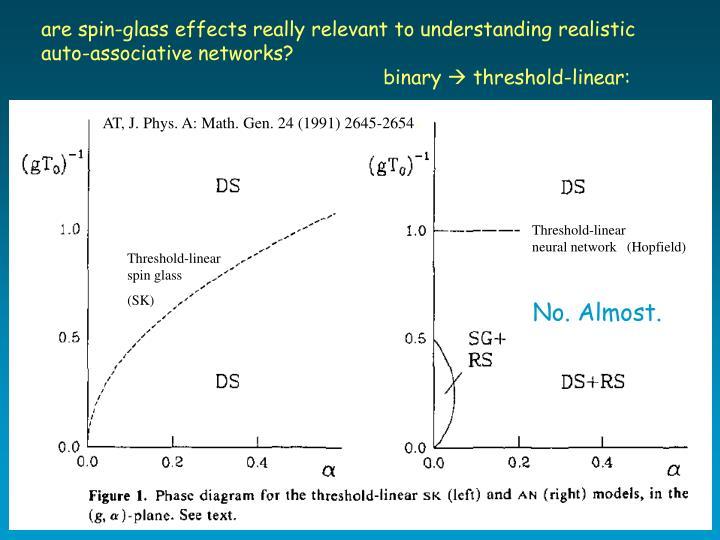 AT, J. Phys. A: Math. Gen. 24 (1991) 2645-2654