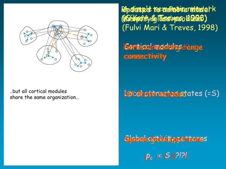 A simple semantic network