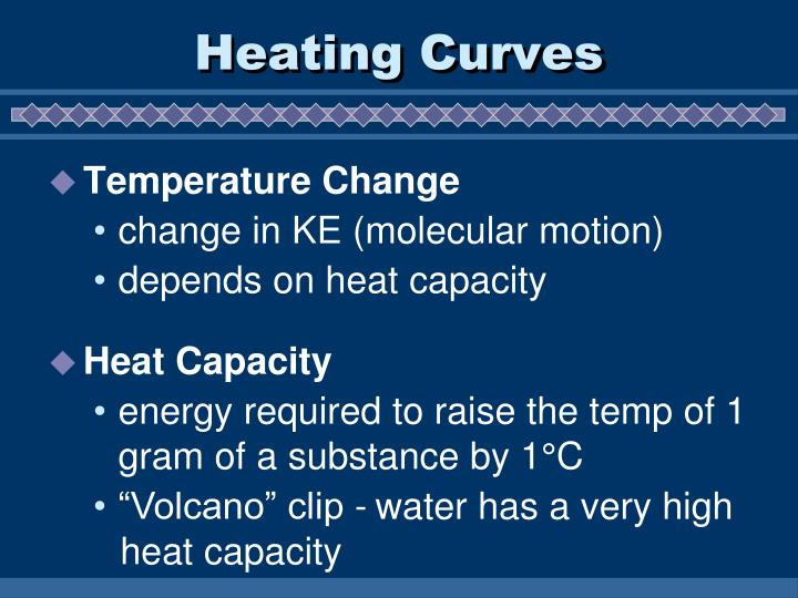 Heating Curves