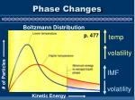 phase changes2