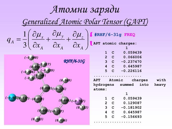 Generalized Atomic Polar Tensor (GAPT)
