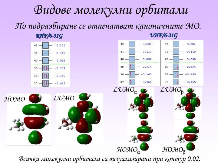 Видове молекулни орбитали