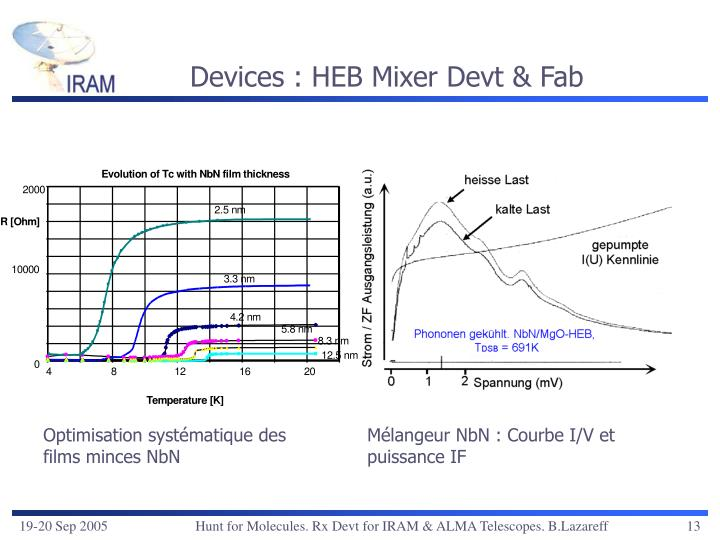 Devices : HEB Mixer Devt & Fab