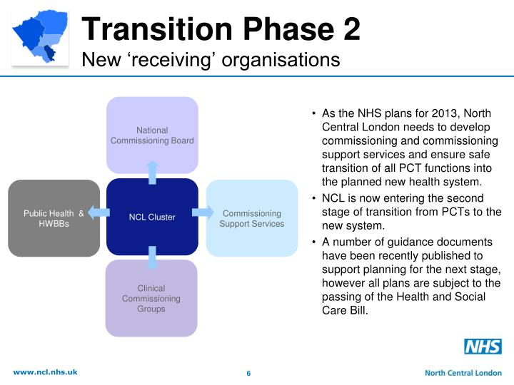 Transition Phase 2