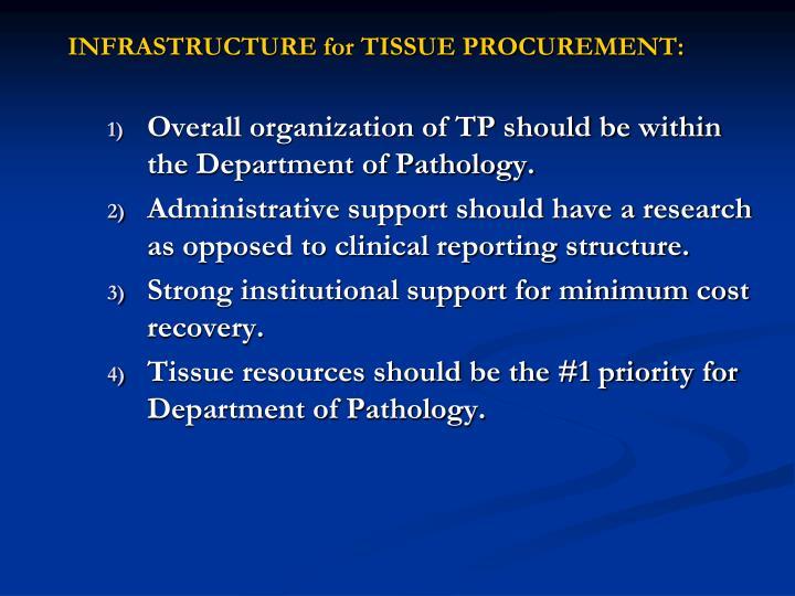 INFRASTRUCTURE for TISSUE PROCUREMENT: