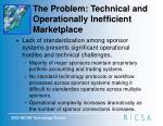 the problem technical and operationally inefficient marketplace2