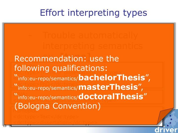 Effort interpreting types