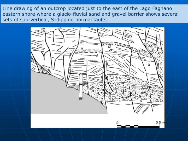 Line drawing of an outcrop located just to the east of the Lago Fagnano eastern shore where a glacio-fluvial sand and gravel barrier shows several sets of sub-vertical, S-dipping normal faults.