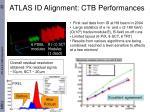 atlas id alignment ctb performances