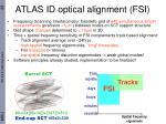 atlas id optical alignment fsi
