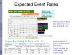expected event rates
