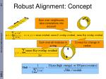 robust alignment concept