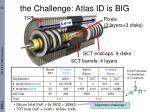 the challenge atlas id is big
