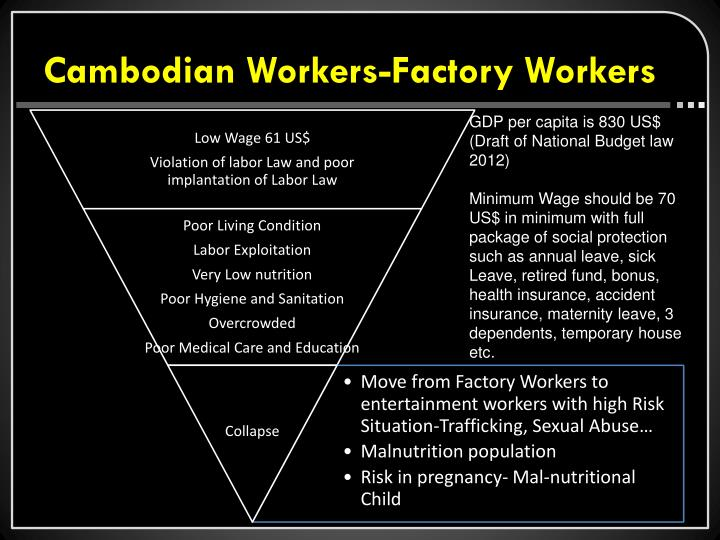 Cambodian Workers-Factory Workers