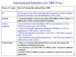 international initiatives for nbp con
