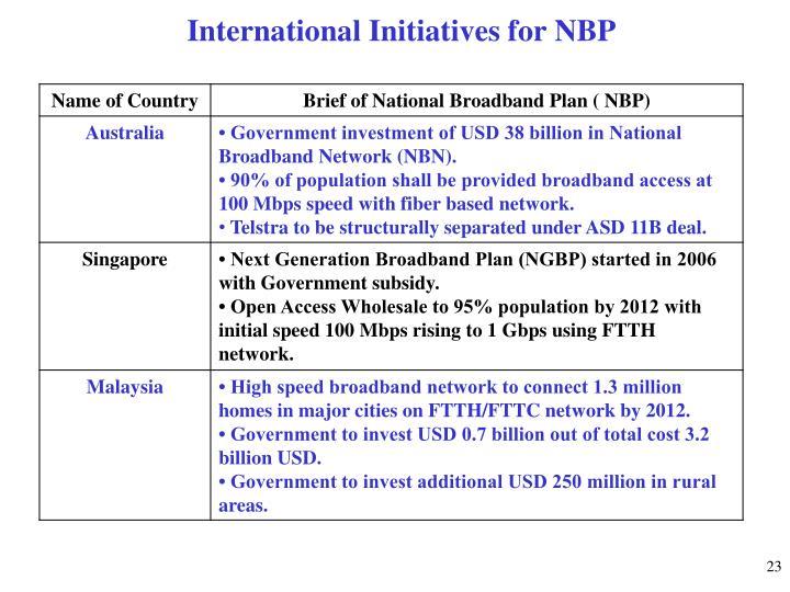 International Initiatives for NBP