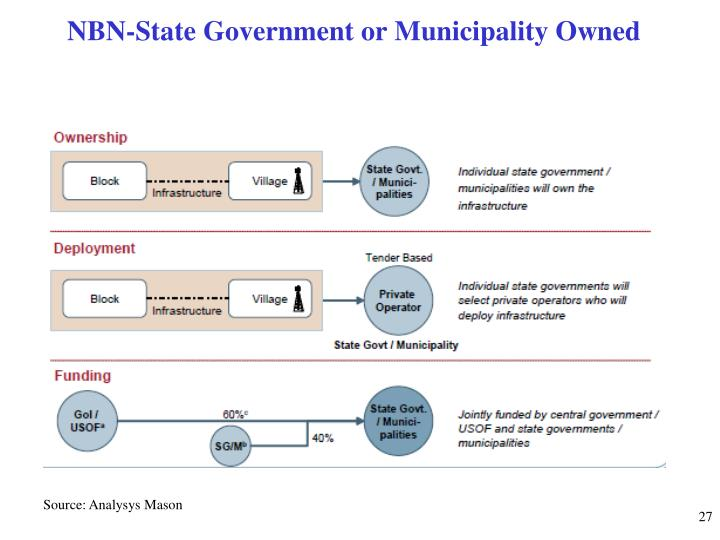 NBN-State Government or Municipality Owned