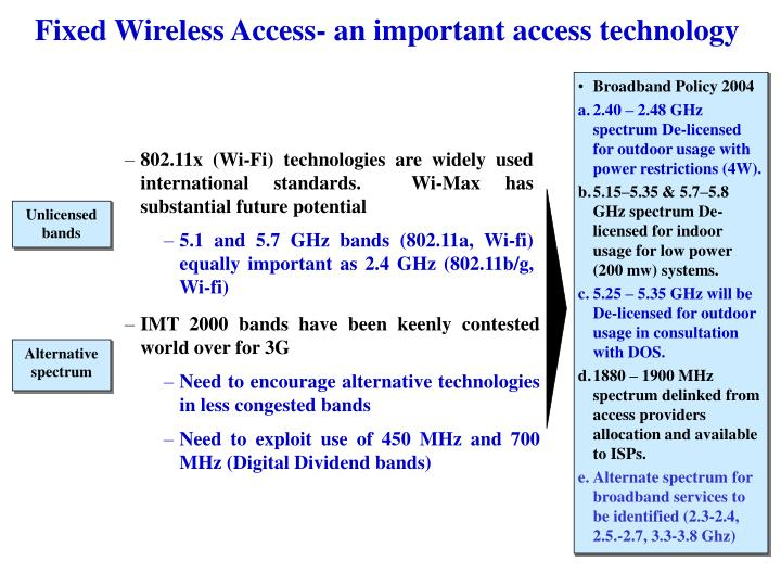 Fixed Wireless Access- an important access technology