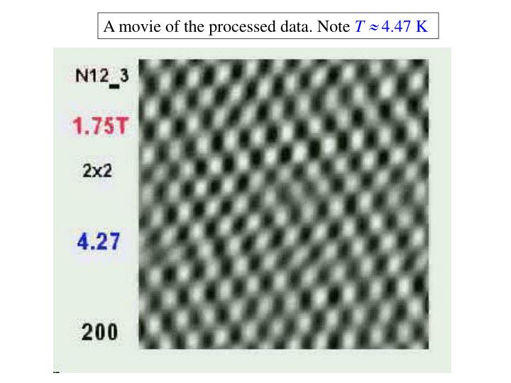 A movie of the processed data. Note