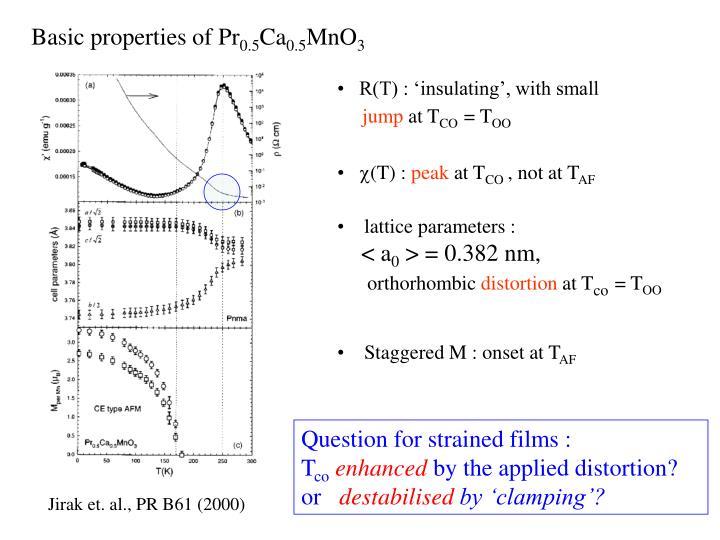 Basic properties of Pr