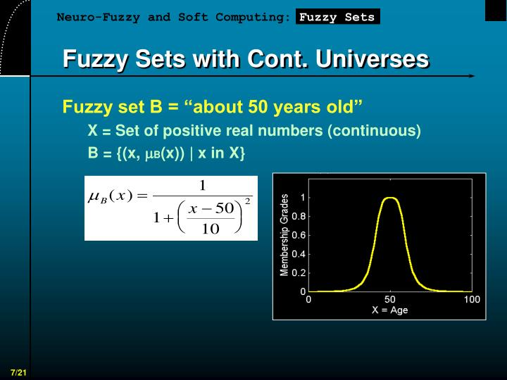 Fuzzy Sets with Cont. Universes