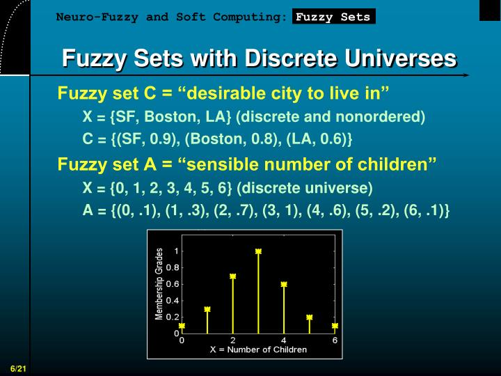 Fuzzy Sets with Discrete Universes