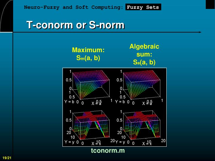 T-conorm or S-norm