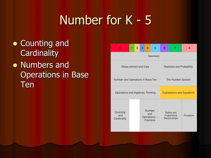 Number for K - 5