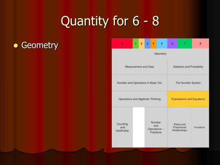 Quantity for 6 - 8