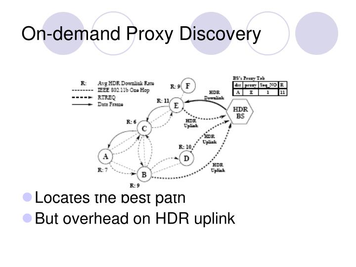 On-demand Proxy Discovery
