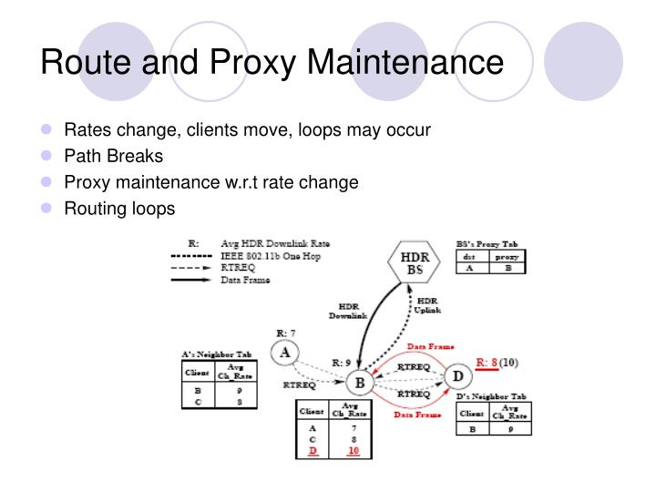 Route and Proxy Maintenance