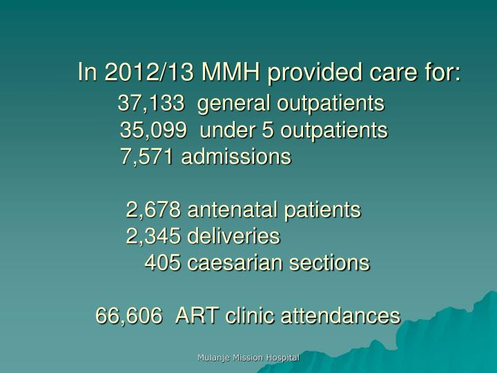In 2012/13 MMH provided care for:
