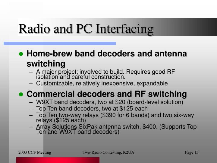Radio and PC Interfacing