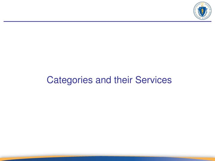 Categories and their Services