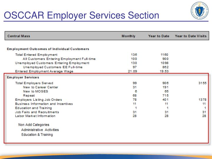 OSCCAR Employer Services Section