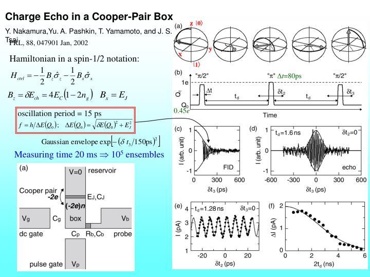 oscillation period = 15 ps
